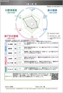 唾液検査用装置 SiLL-Ha(シルハ)