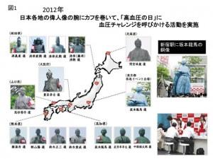 日本高血圧協会
