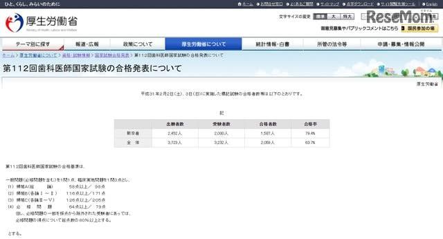 歯科医師国家試験2019、合格率1位は「東京歯科大学」96.3%