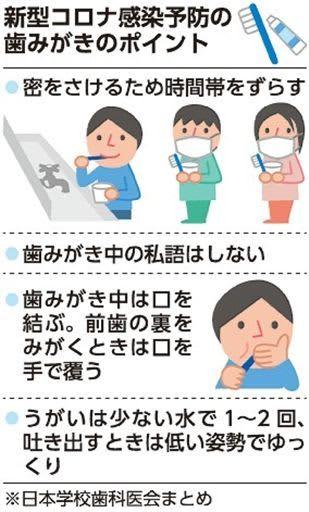 職場や学校での歯磨きは時間差で クラスター発生受け、沖縄県歯科医師会が呼び掛け