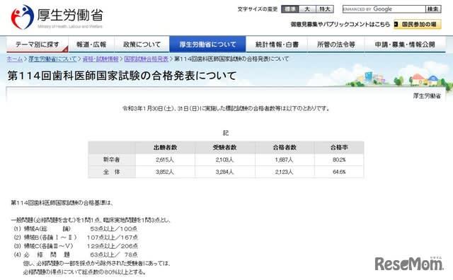 歯科医師国家試験、合格率1位は「東京歯科大学」94.2%